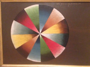 Thomas Cole's colour wheel
